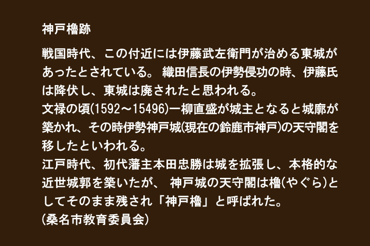 神戸櫓の遺構