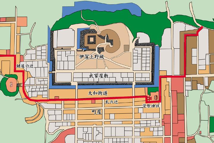 上野城下模式図